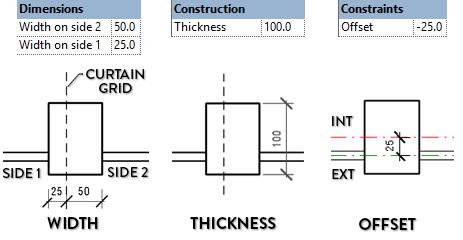 revit-create-a-rectangular-mullion.png