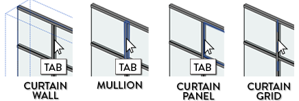 revit-cutain-wall-elements.png