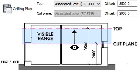 revit-ceiling-plan-view.png