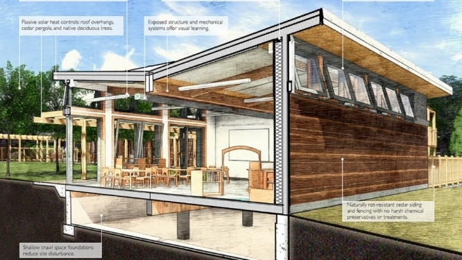 sustainable design for a new elementary school design ideas for