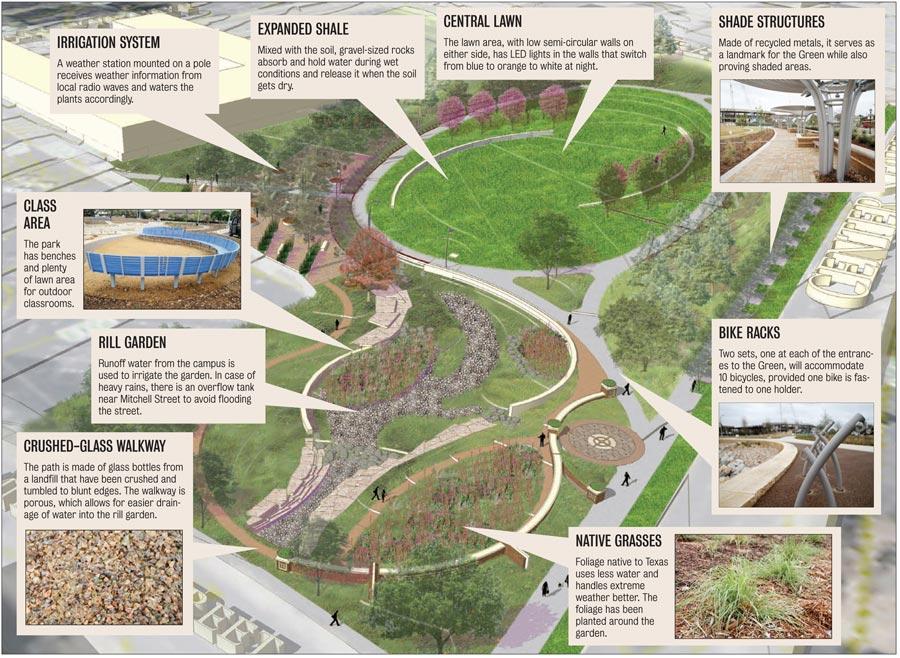 green-park-case-study.jpg