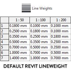 revit-adjust-line-thickness.png