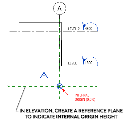 revit-internal-origin-height.png