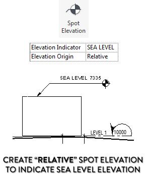 revit-relative.png