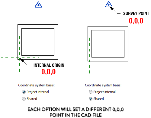 revit-point-in-cad-file.png