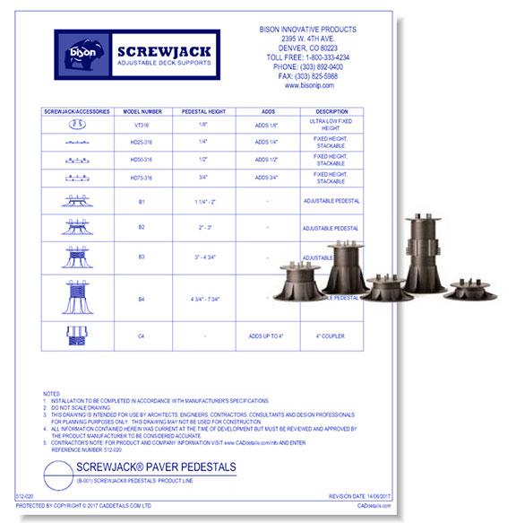 ScrewJack Paver Pedestals
