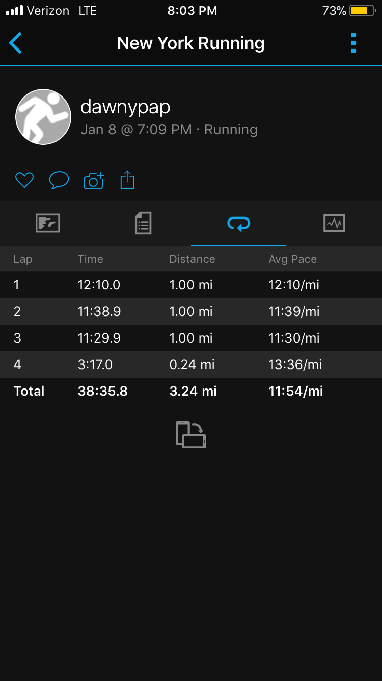 Current running splits Ja, 8, 2018 (1 year in correction.. and she has hit 10's)