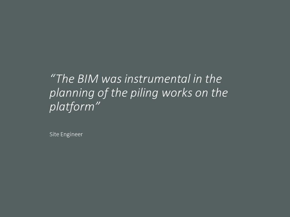 BIM was instrumental