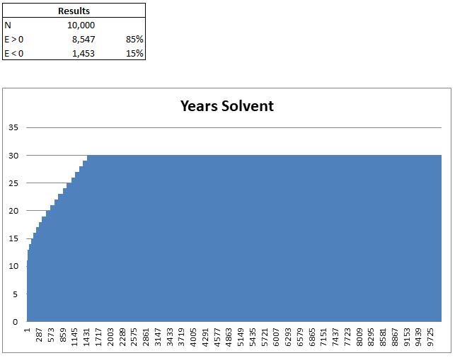 VolatilityArticle_Scenario1.png