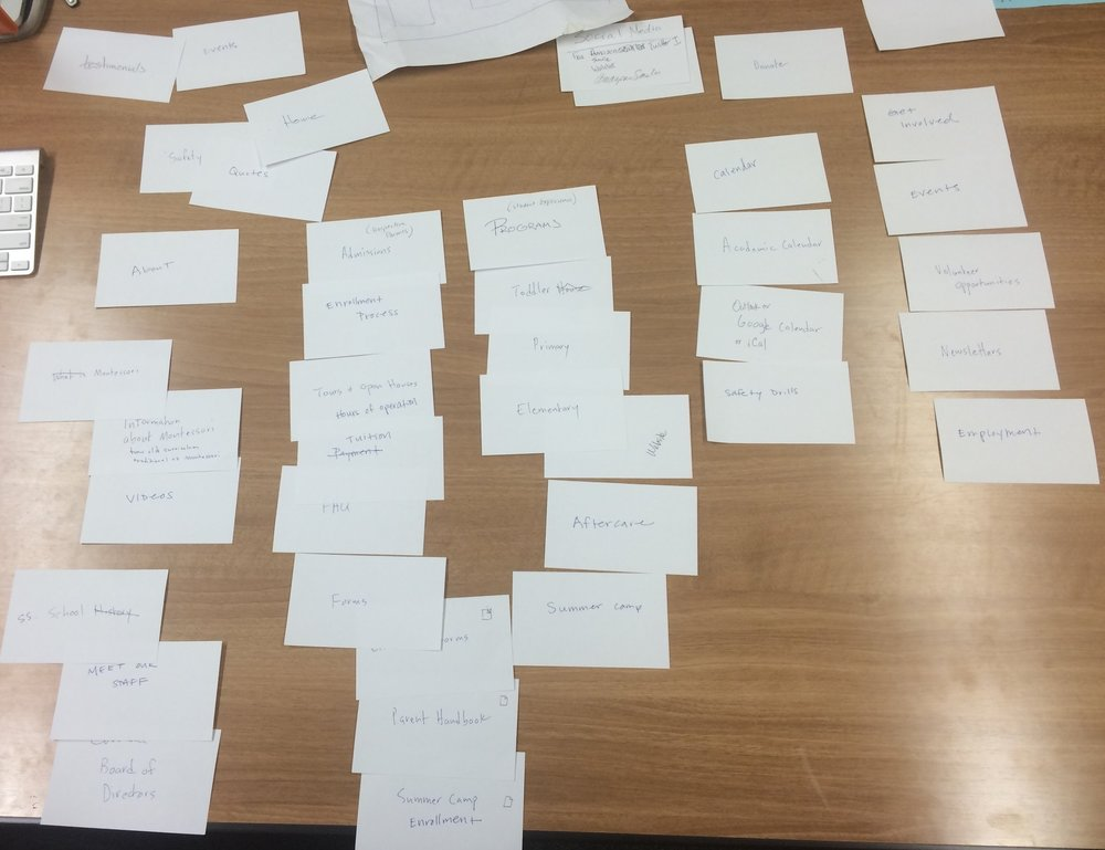 Card Sorting - The simplest way of determining categories, hierarchy, and grouping for superior information architecture.