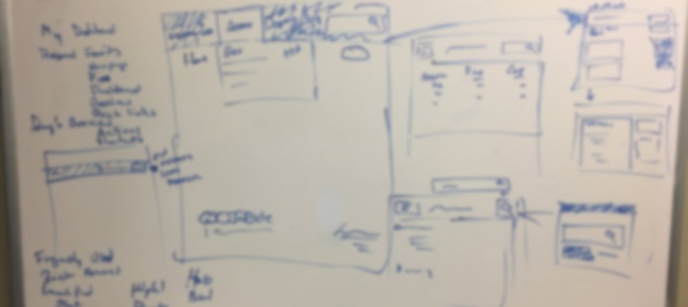 WIREFRAMING -