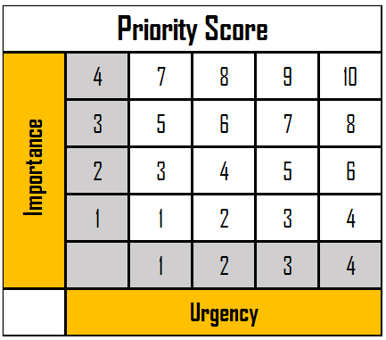 Priority Matrix.png