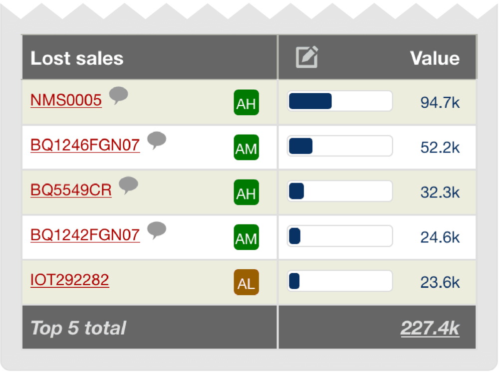dashboard_stock_outs-02.png