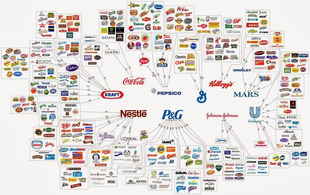 http://uk.businessinsider.com/10-companies-control-food-industry-2017-3/?r=AU&IR=T