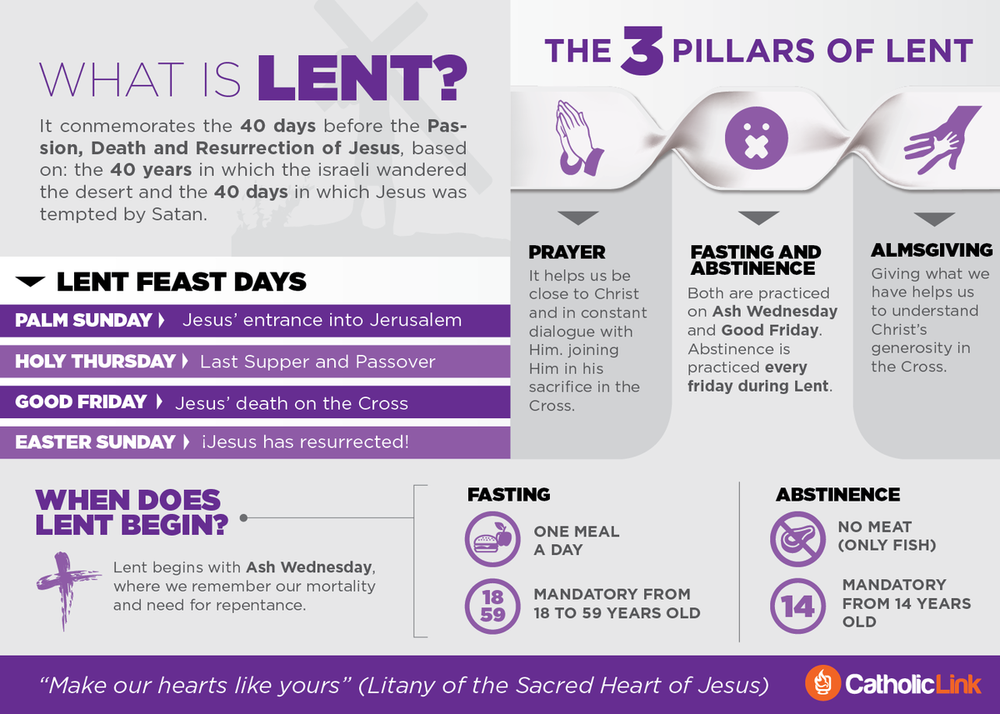 What Is Lent.png