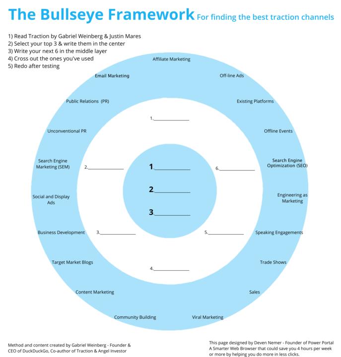 Bullseye Framework