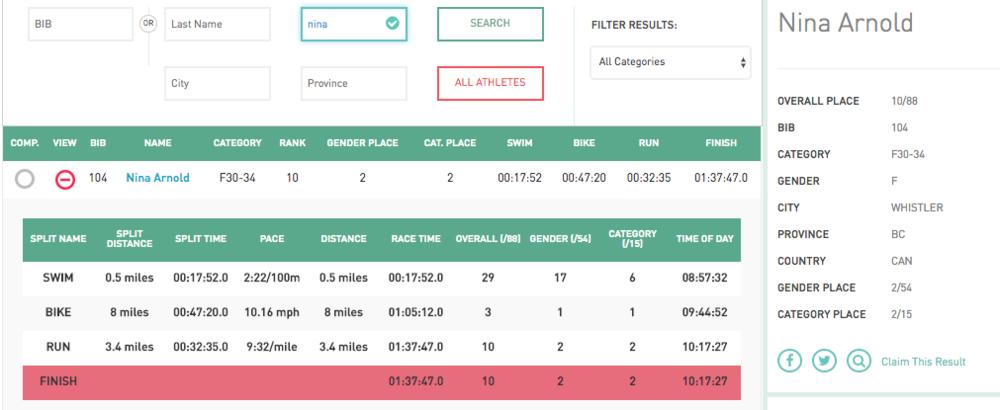 Nina_Arnold_Squamish_Off_Road_Triathlon_Results.png