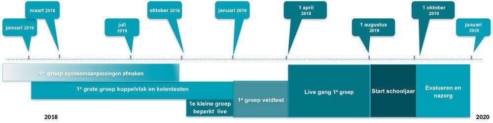 VO MBO 180417 heziene planning 1e groep.jpg