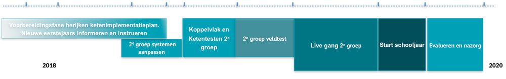 VO MBO 180417 heziene planning 2e groep.jpg