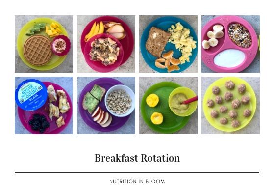 Breakfast rotation.jpg