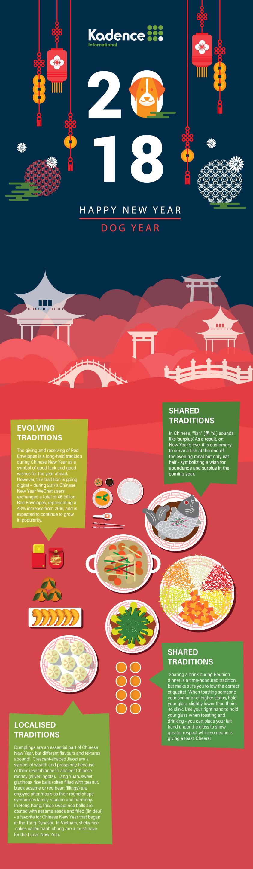 cny_infographic.jpg