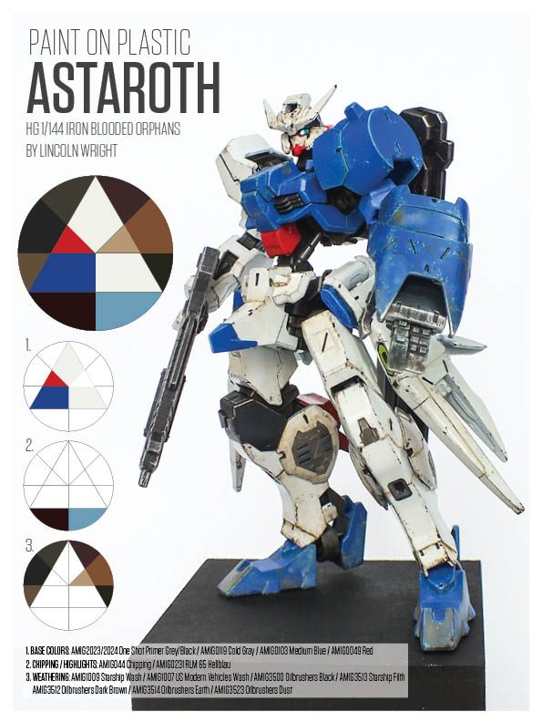 Astaroth - Paint and Resource Guide