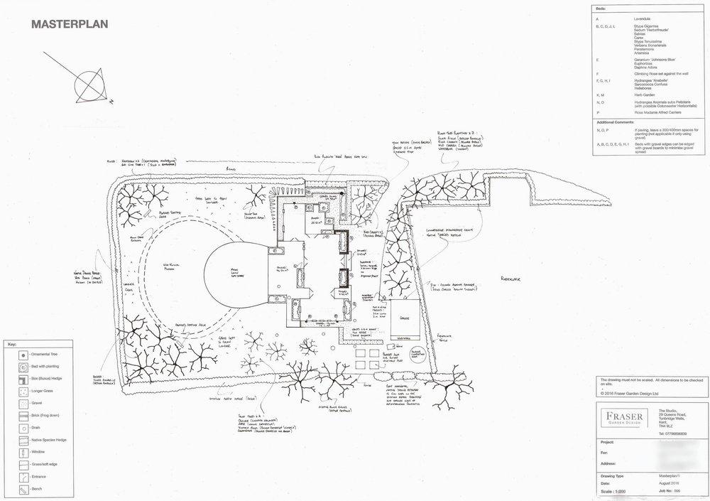 Fraser Garden Design - Fraser Garden Design, Services