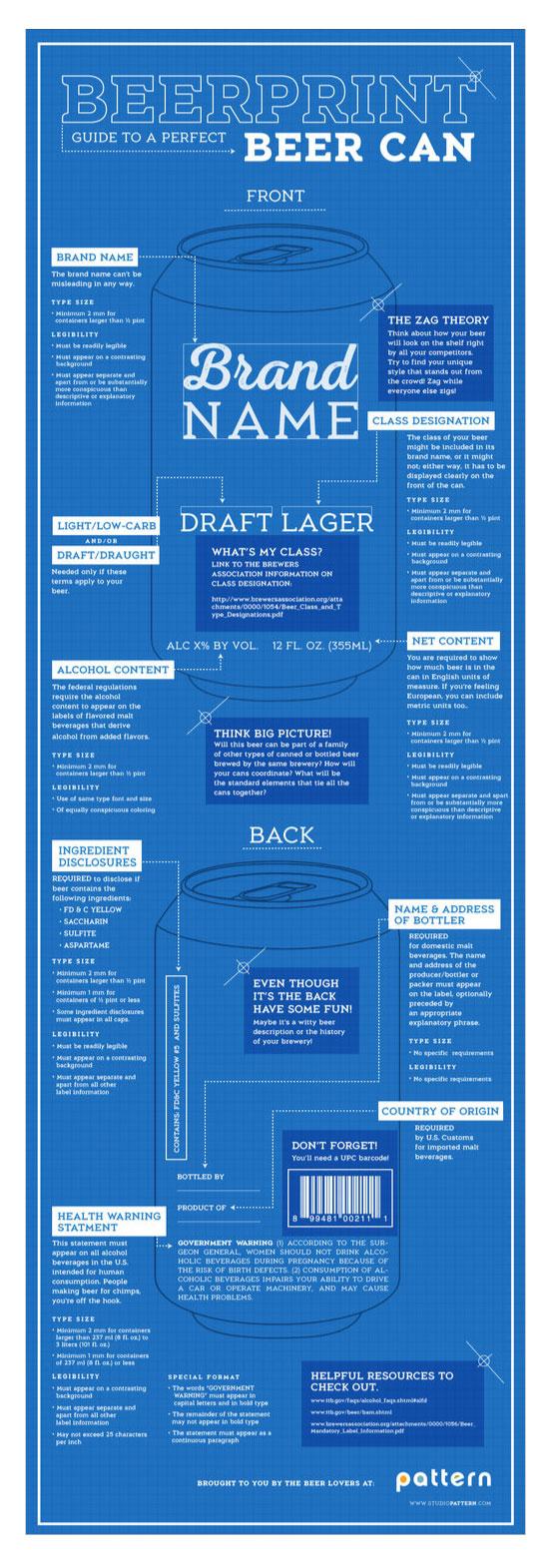 beer_infographic.jpg