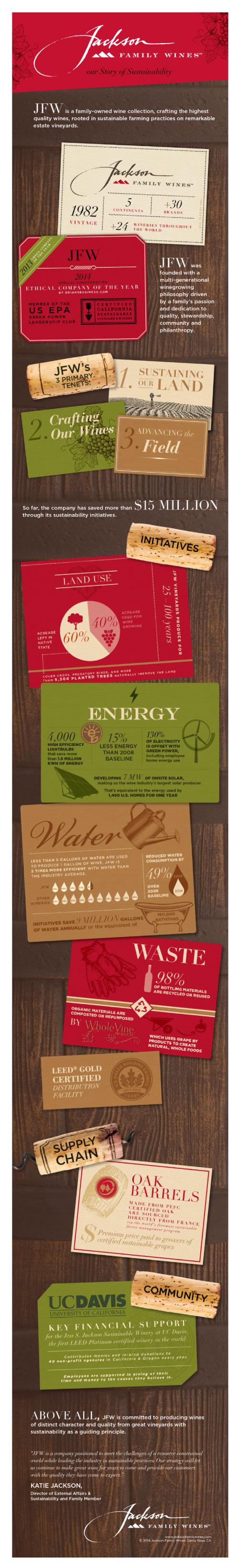 JFW_infographic_new.jpg