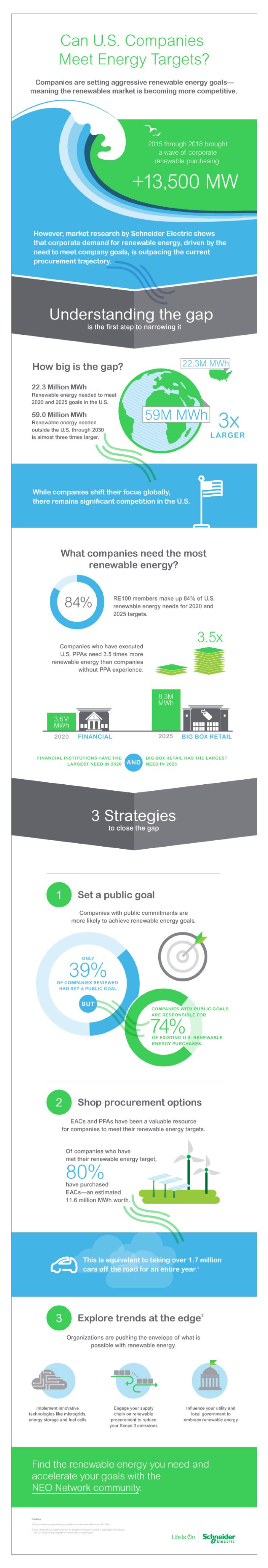 Schneider_infographic_crop_02.jpg