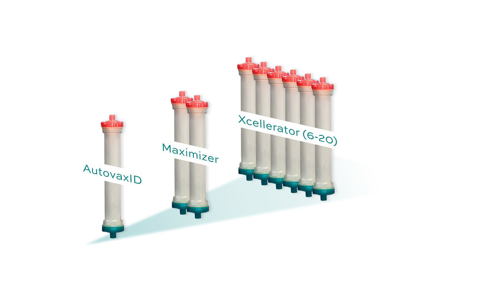 The ACUSYST® platform is linearly scalable, with larger bioreactors employing additional cartridges for parallel production. -