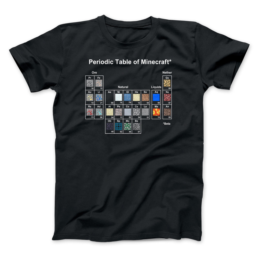 Minecraft - Periodic Table