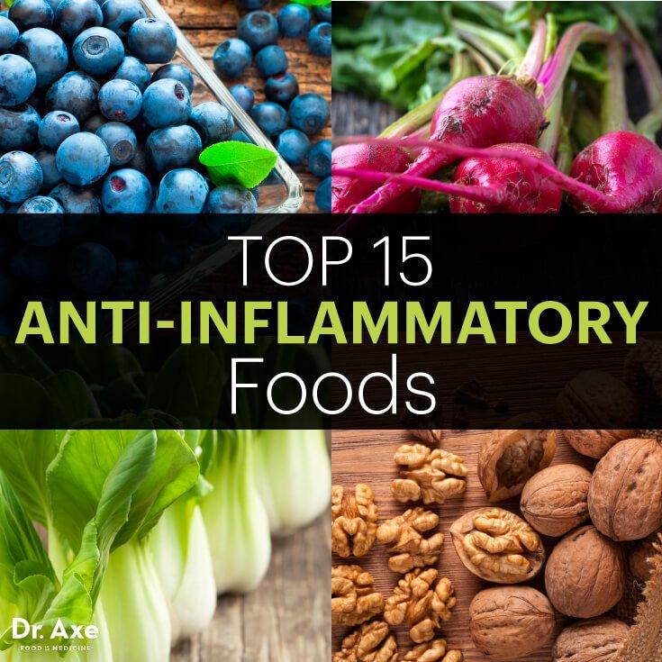 AntiinflammatoryArticleMemeV2.jpg