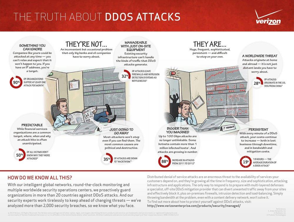 DDoS Infographic.jpg