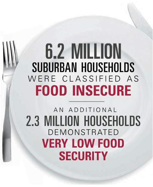 COURTeSY OF  https://i.pinimg.com/736x/0f/be/dc/0fbedcf1557a6b05df576ca2abaf6ed3--awareness-campaign-food-bank.jpg