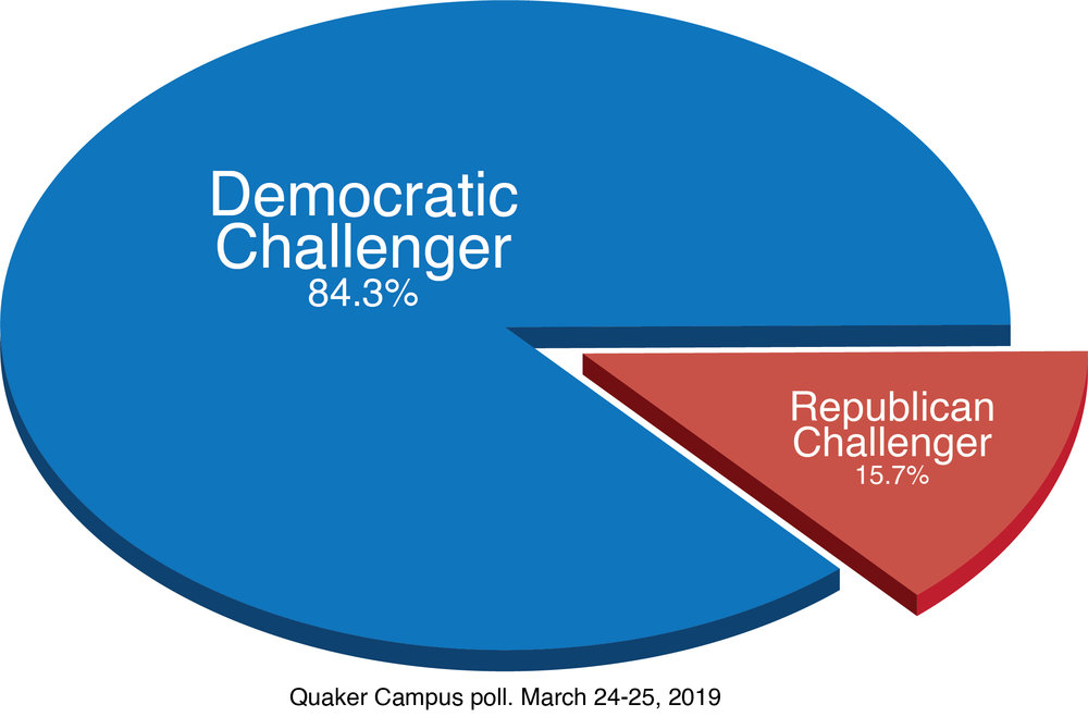 QC Poll Graphics.jpg