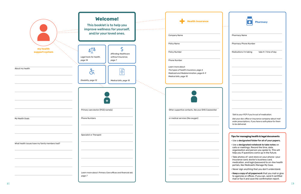 Each box in this is derived from needs we uncovered in our research. People collect their health information into one place which help them stay organized and help service providers understand the whole picture of their patient/client's health system.
