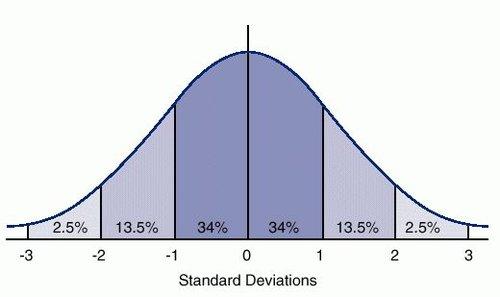 bell curve.jpg