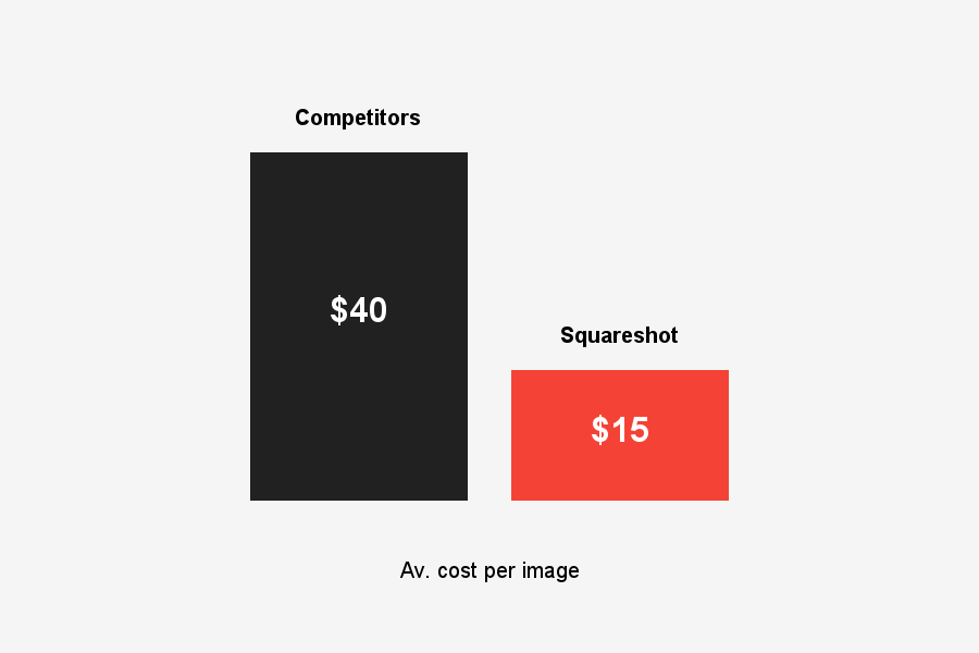 Squareshot_price_comparison (709).png