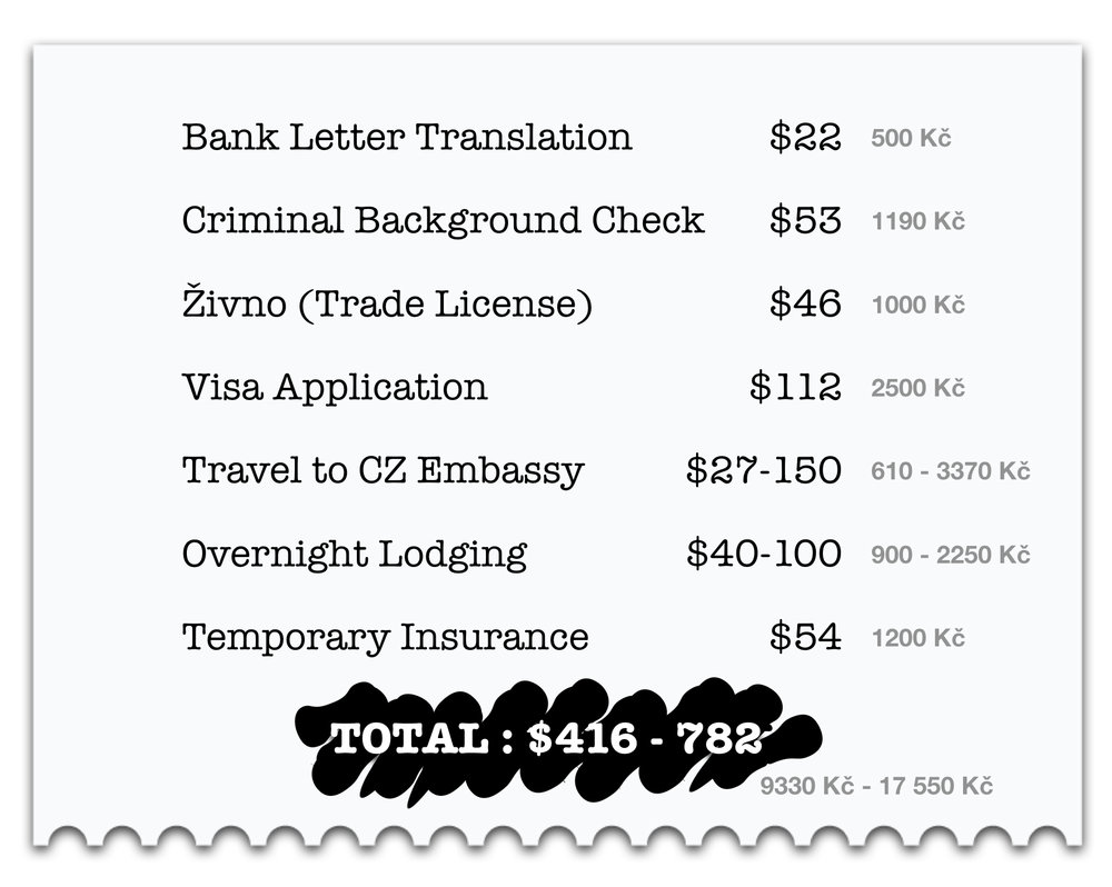 Costs and Fees of Getting a visa in Prague.jpg