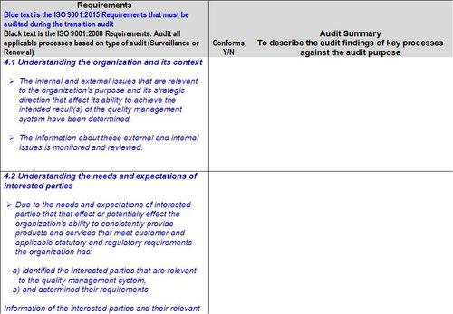 Internal Audit Template — Horricks Management Group