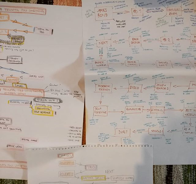 Pre-christmas clear out at #gracefool hq. Finding old mind maps of creative process for #thisreallyistoomuch  Colour coding has always had a strong presence in this company.  #clearoutthebasement #creative #process