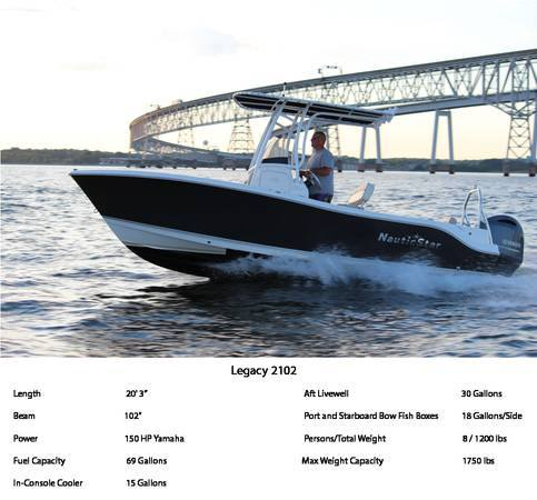 Annapolis Boat Club