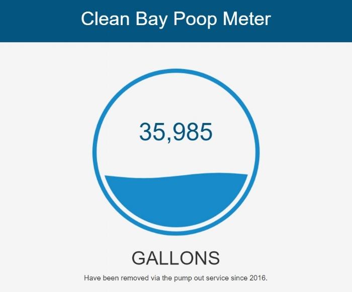 shorerivers pumpout boat poop meter.jpg
