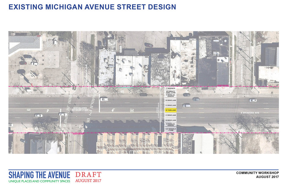 Board showing existing conditions along Michigan Avenue