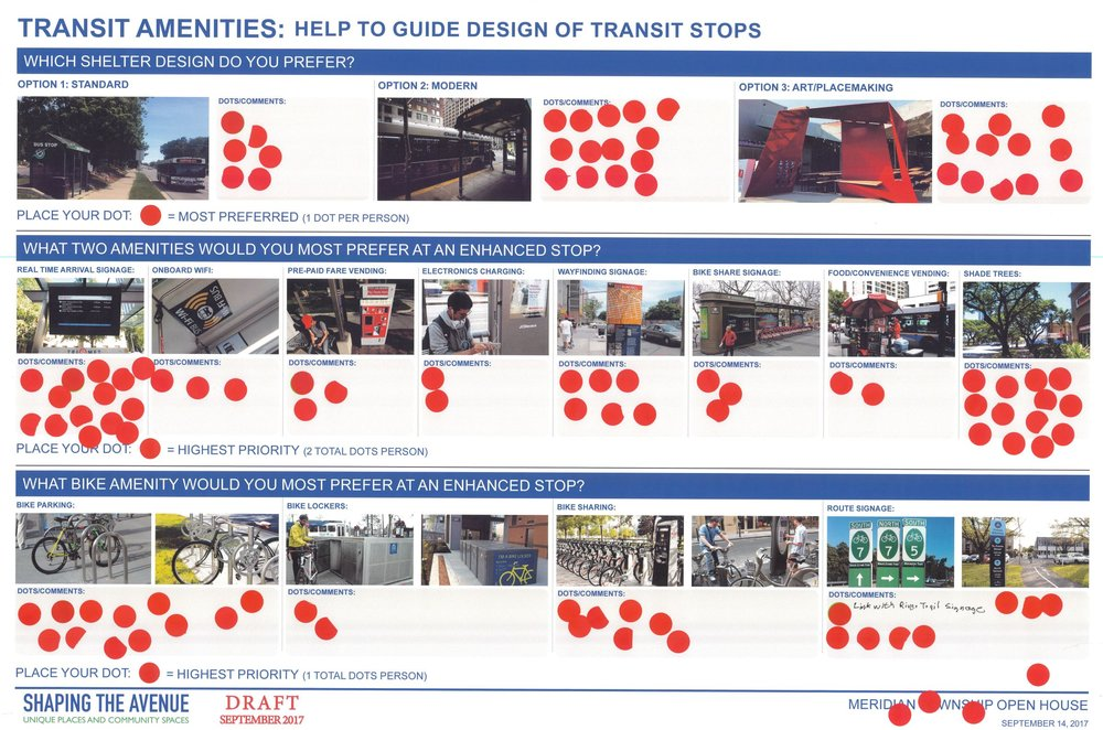 Preferred transit amenities included modern shelter designs, real-time arrival signage, shade trees and bike parking.