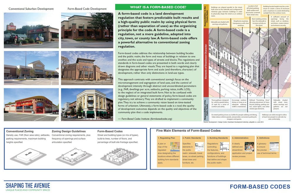 Form-Based Codes focus primarily on how a building fits on a site (form) rather than how it is used (function).