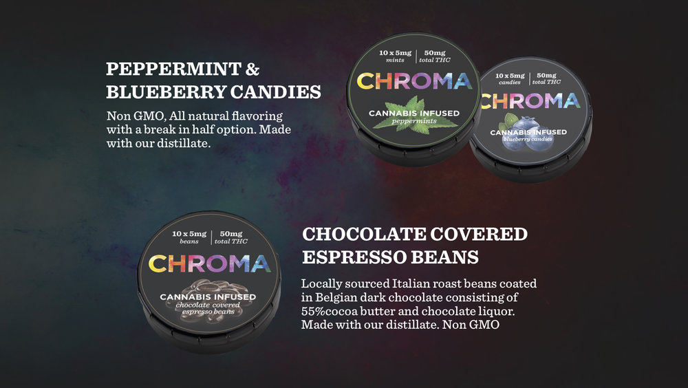 Chroma Mints copy.jpg