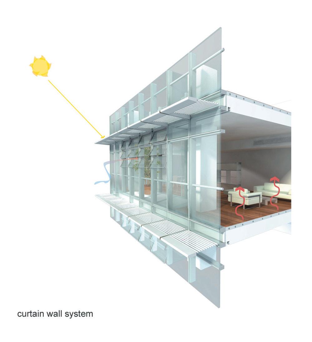 curtainwall system.jpg