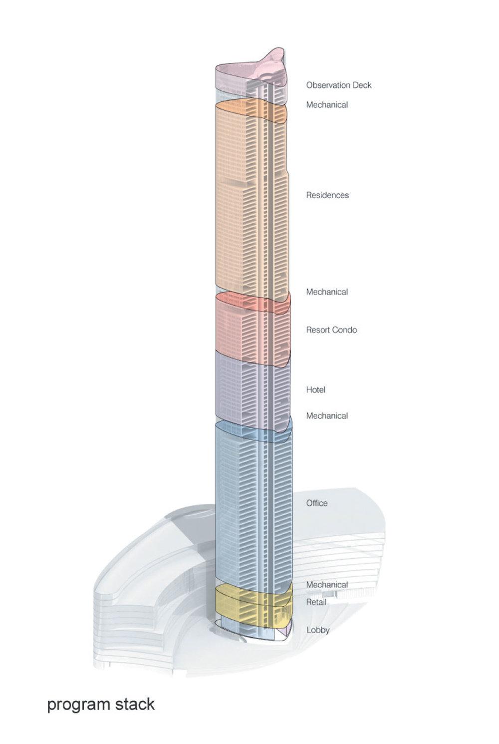 program stack.jpg